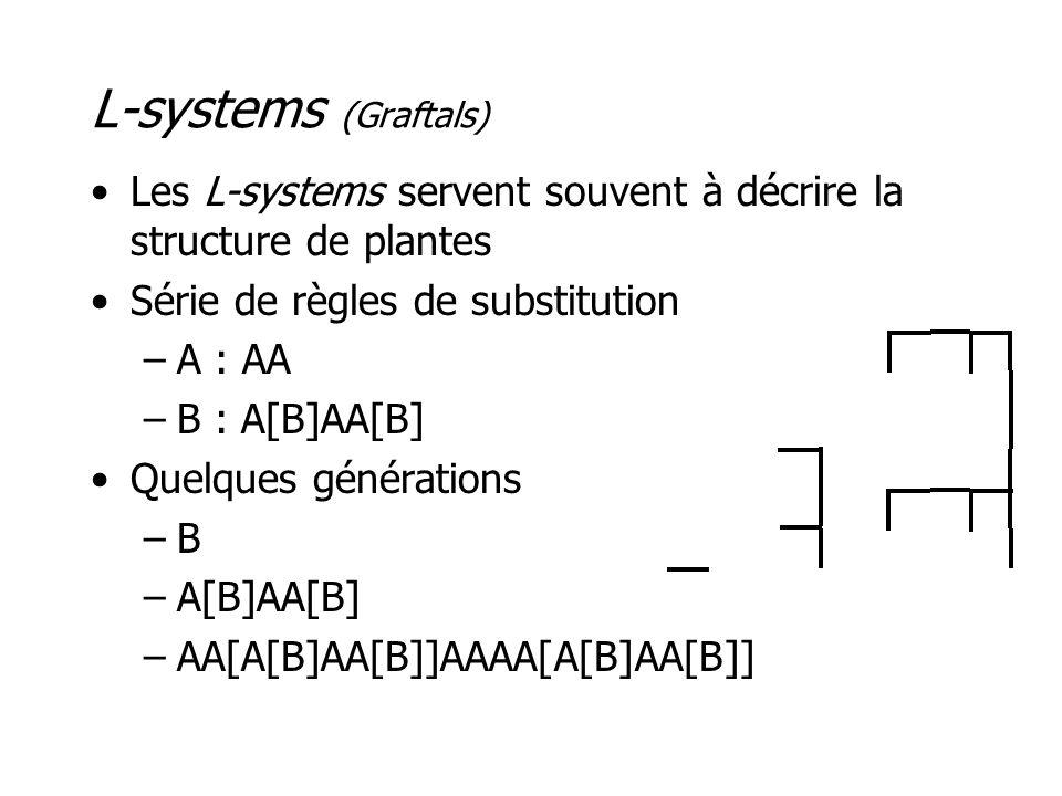 L-systems (Graftals) Les L-systems servent souvent à décrire la structure de plantes. Série de règles de substitution.