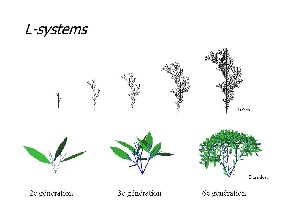 L-systems Ochoa Duranleau 2e génération 3e génération 6e génération