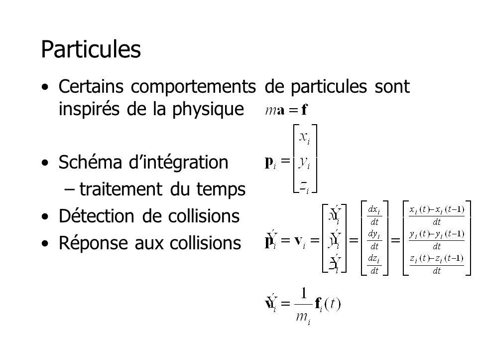 Particules Certains comportements de particules sont inspirés de la physique. Schéma d'intégration.
