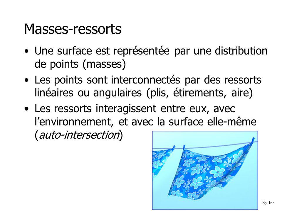 Masses-ressorts Une surface est représentée par une distribution de points (masses)