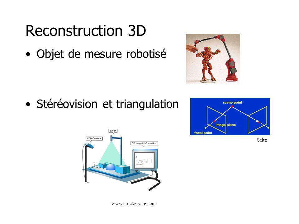 Reconstruction 3D Objet de mesure robotisé