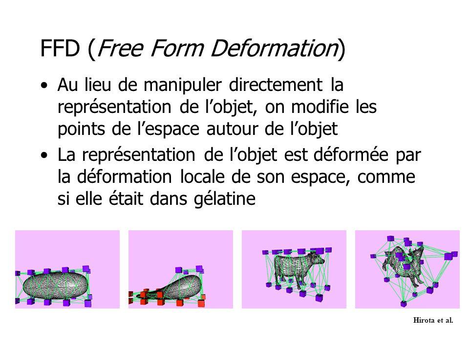 FFD (Free Form Deformation)