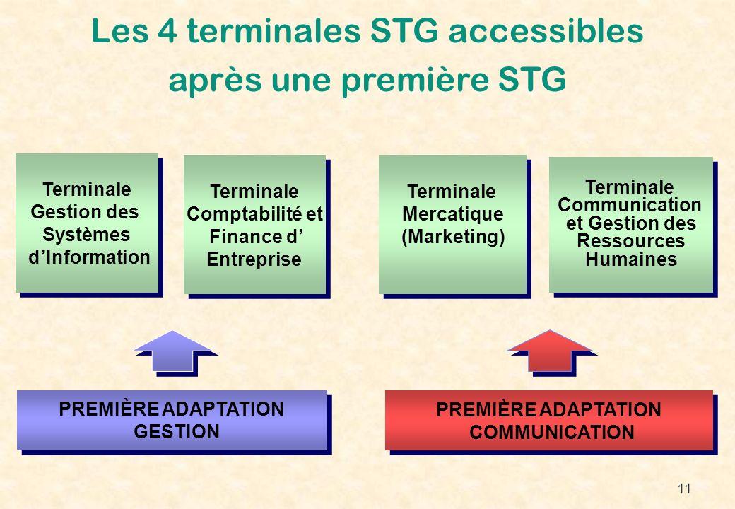 Les 4 terminales STG accessibles après une première STG