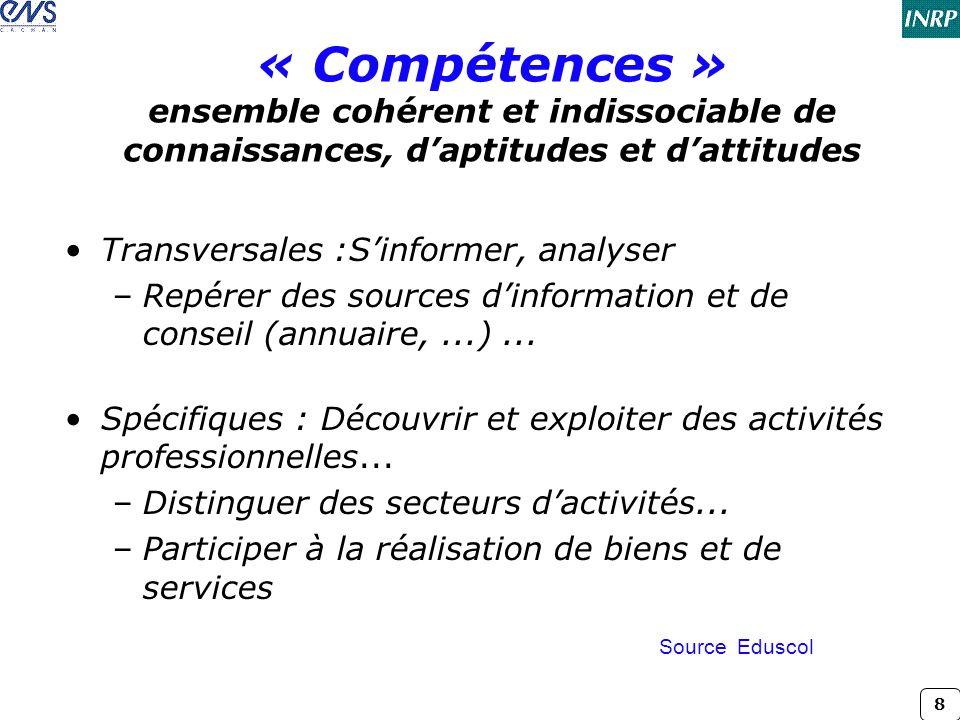 Titre conférence dimanche 2 avril 2017. « Compétences » ensemble cohérent et indissociable de connaissances, d'aptitudes et d'attitudes.