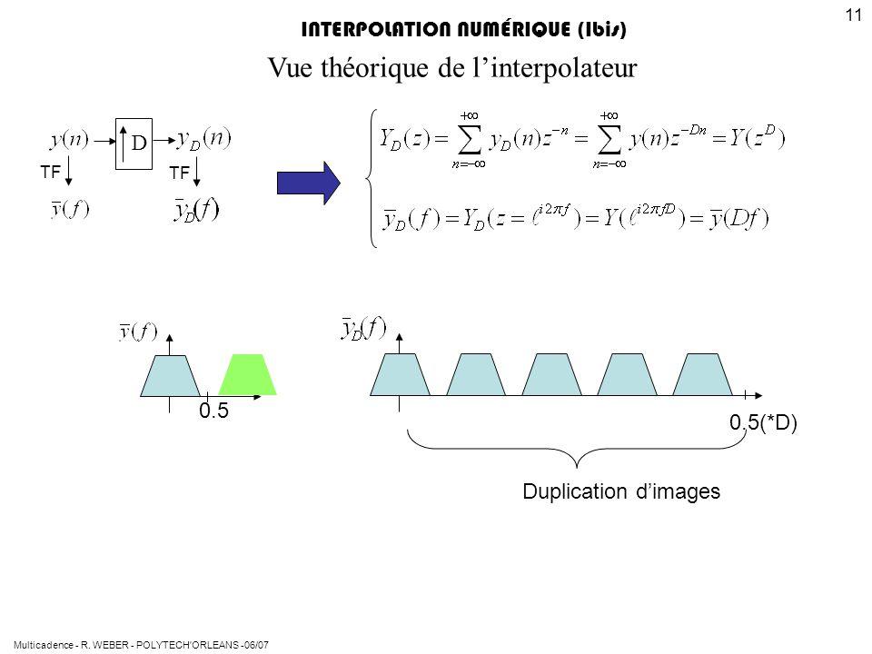 Vue théorique de l'interpolateur