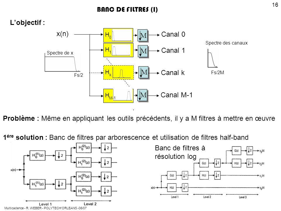BANC DE FILTRES (I) L'objectif : x(n) M Canal 0 M Canal 1 M Canal k M