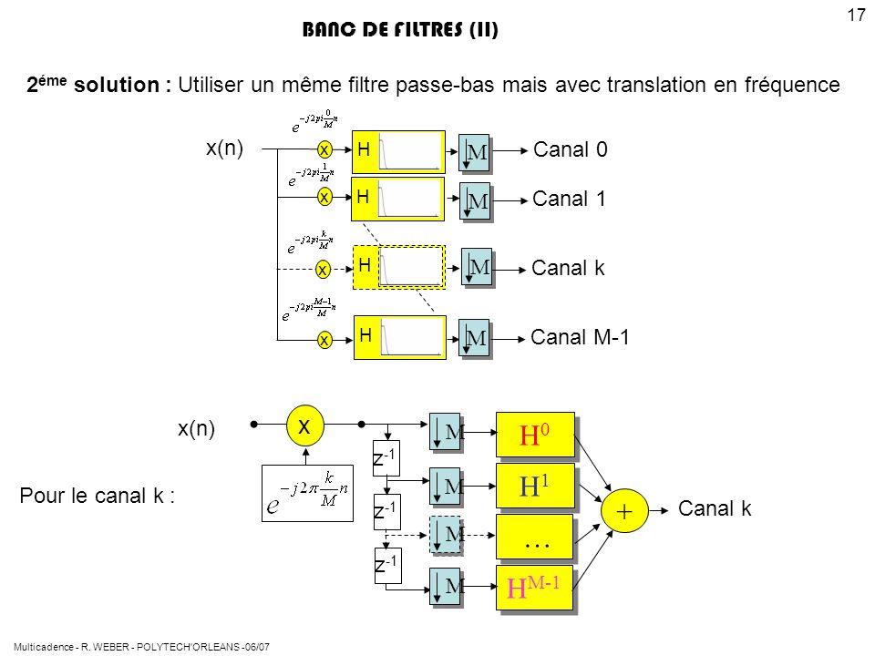 H0 H1 + … HM-1 x BANC DE FILTRES (II)