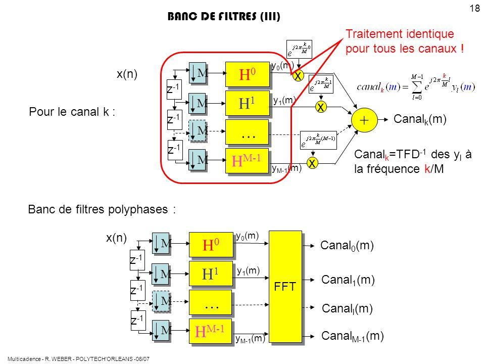 H0 H0 H1 H1 + … … HM-1 HM-1 H0 H1 … HM-1 x x x BANC DE FILTRES (III)
