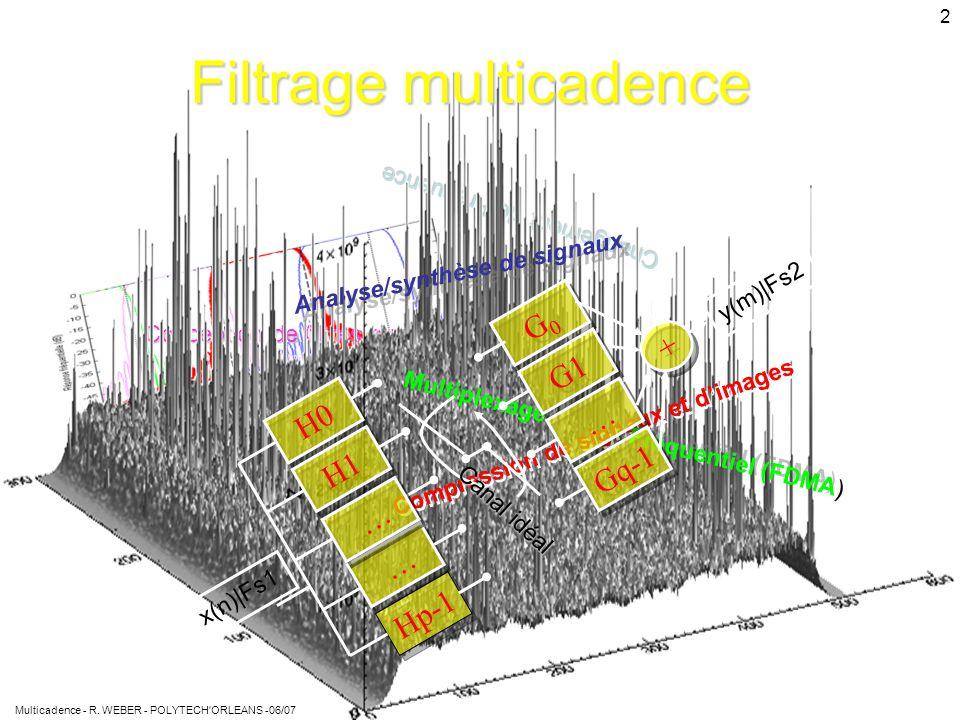 Filtrage multicadence