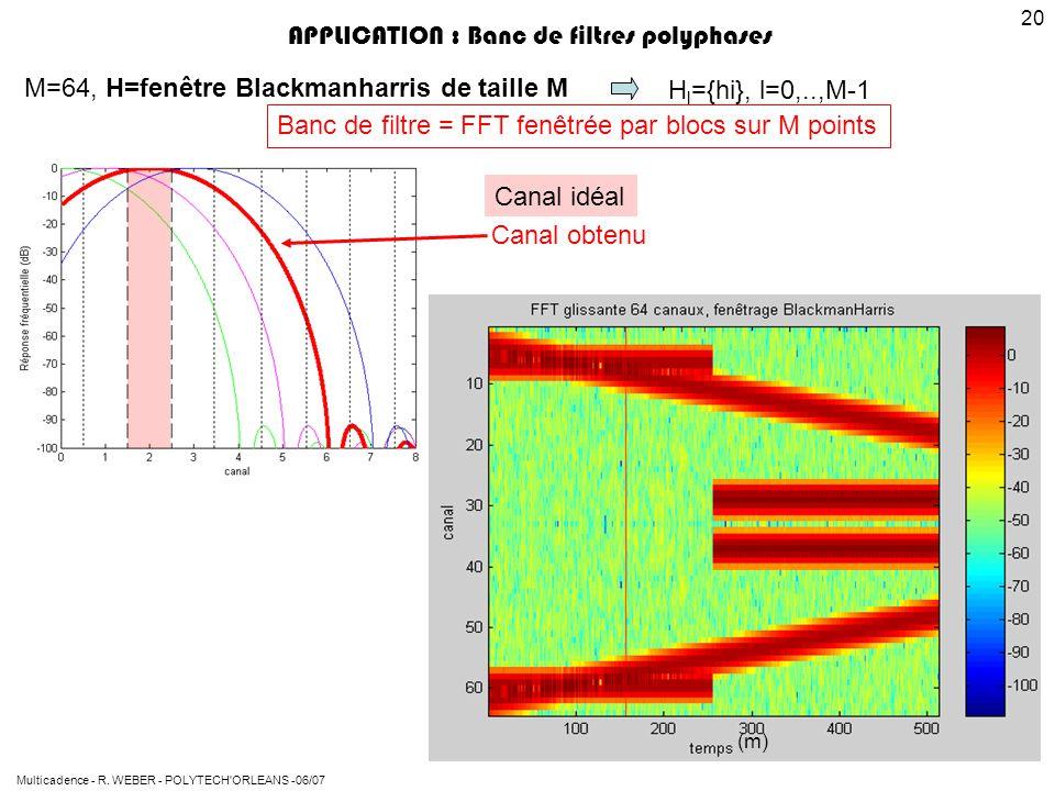 h0 h1 … hM-1 APPLICATION : Banc de filtres polyphases