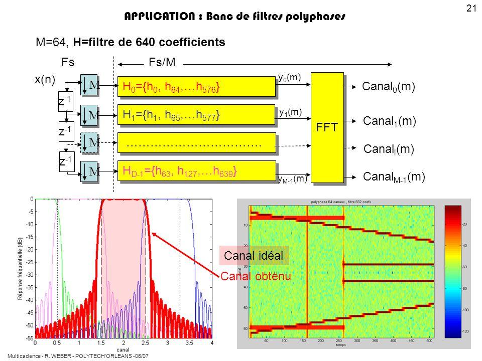 APPLICATION : Banc de filtres polyphases