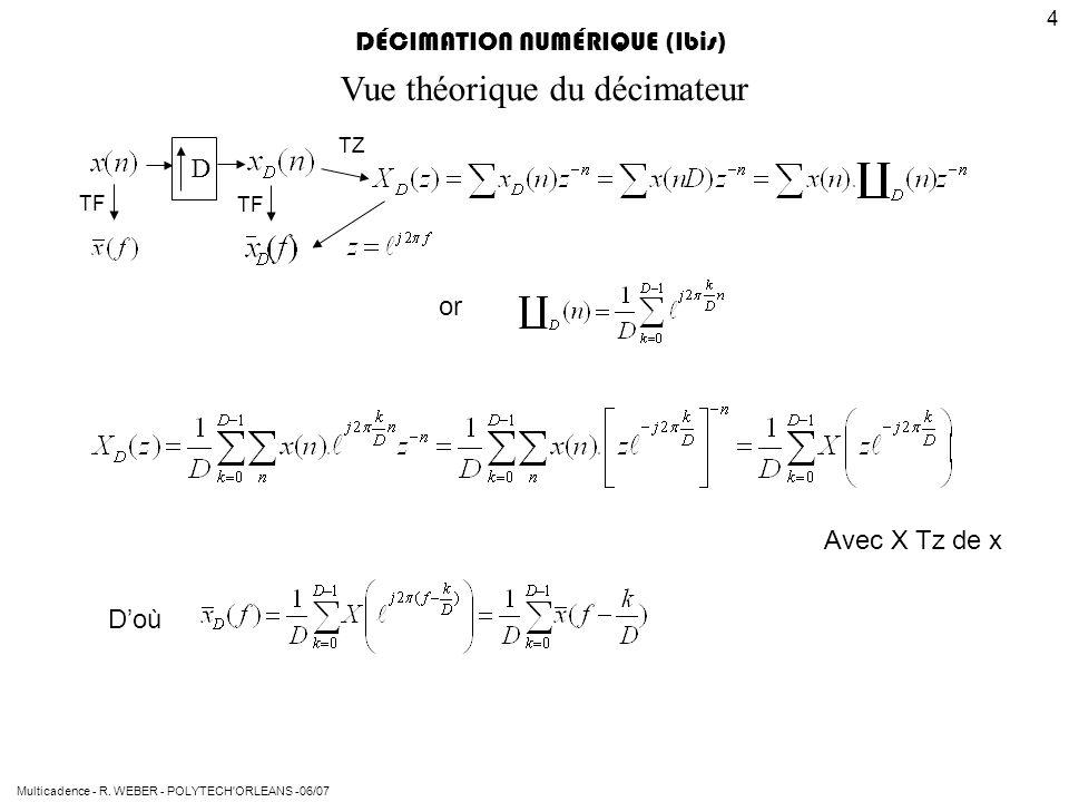 Vue théorique du décimateur