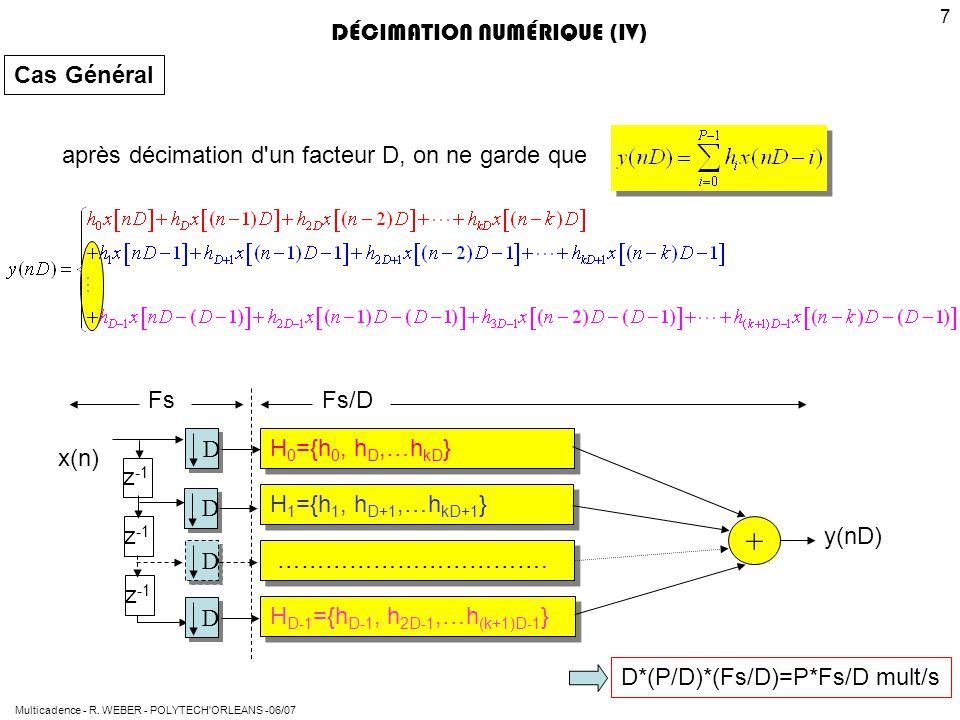 + + DÉCIMATION NUMÉRIQUE (IV) Cas Général