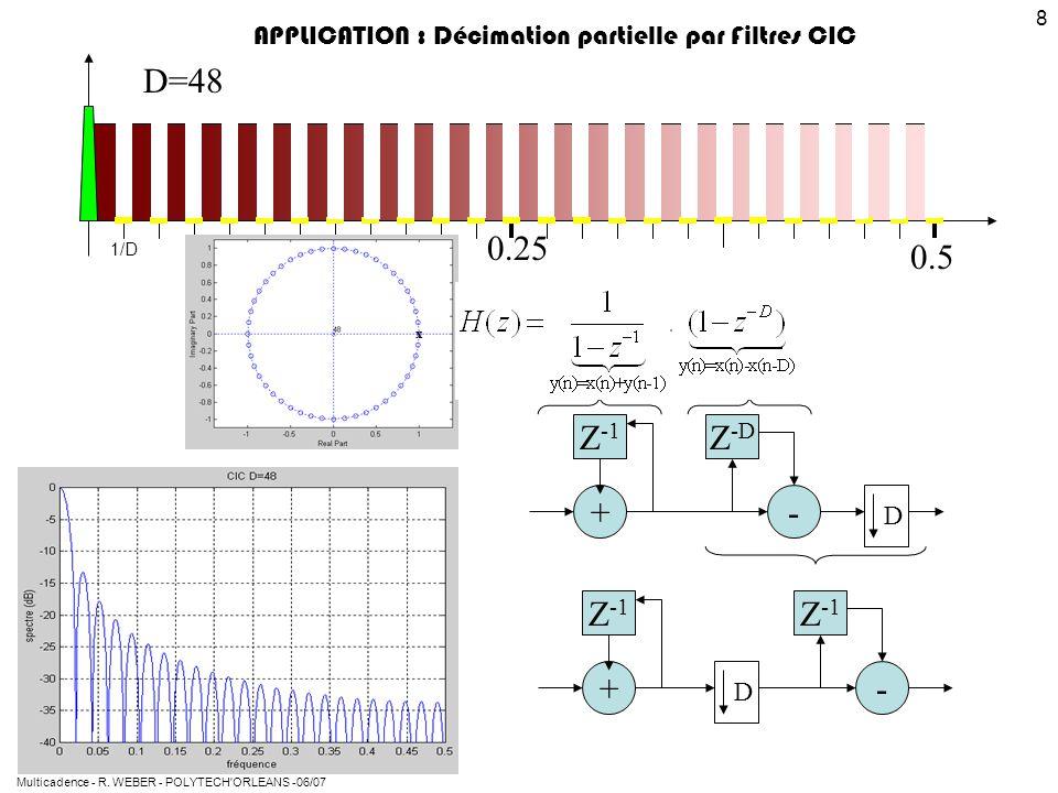 APPLICATION : Décimation partielle par Filtres CIC