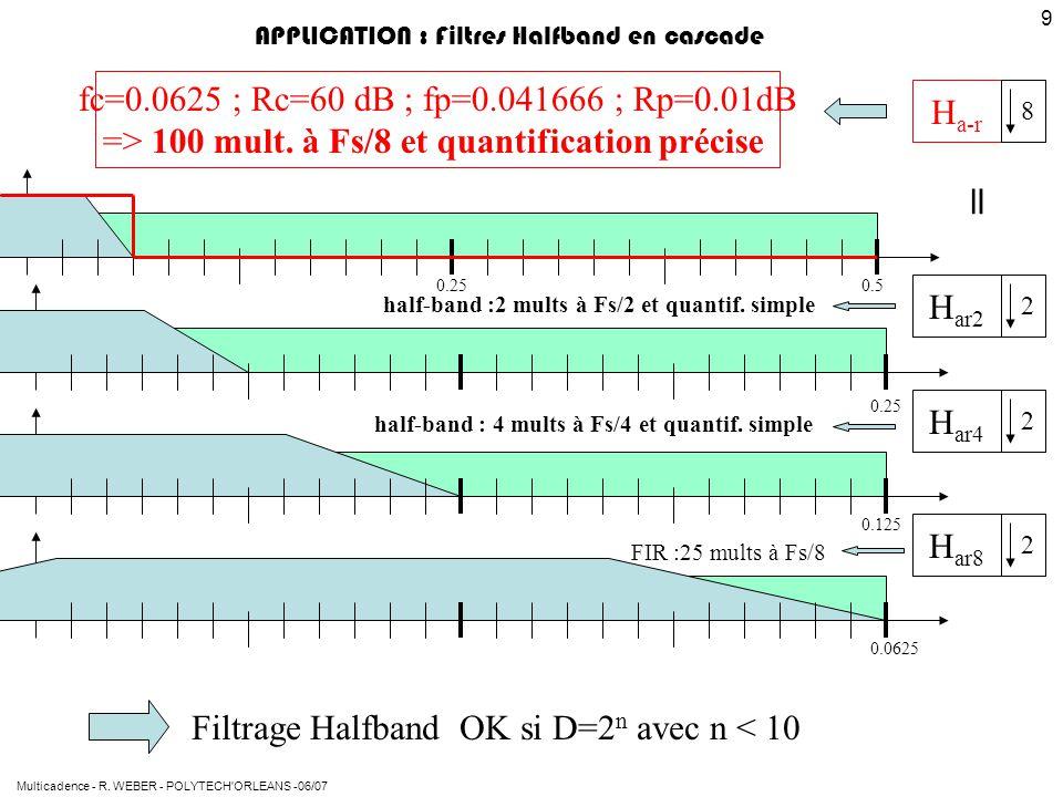 APPLICATION : Filtres Halfband en cascade