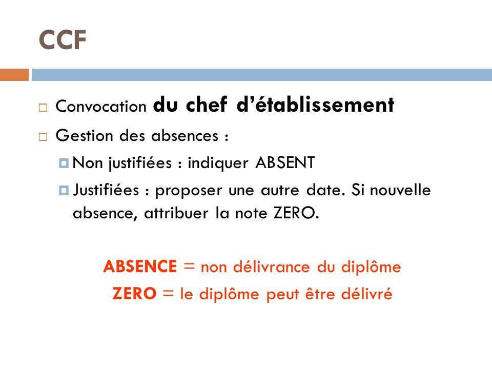 CCF Convocation du chef d'établissement Gestion des absences :