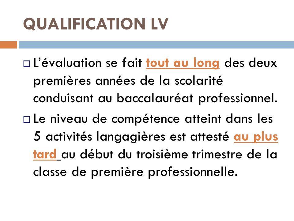 QUALIFICATION LV L'évaluation se fait tout au long des deux premières années de la scolarité conduisant au baccalauréat professionnel.