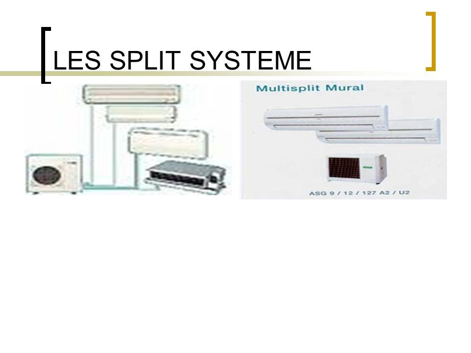 LES SPLIT SYSTEME