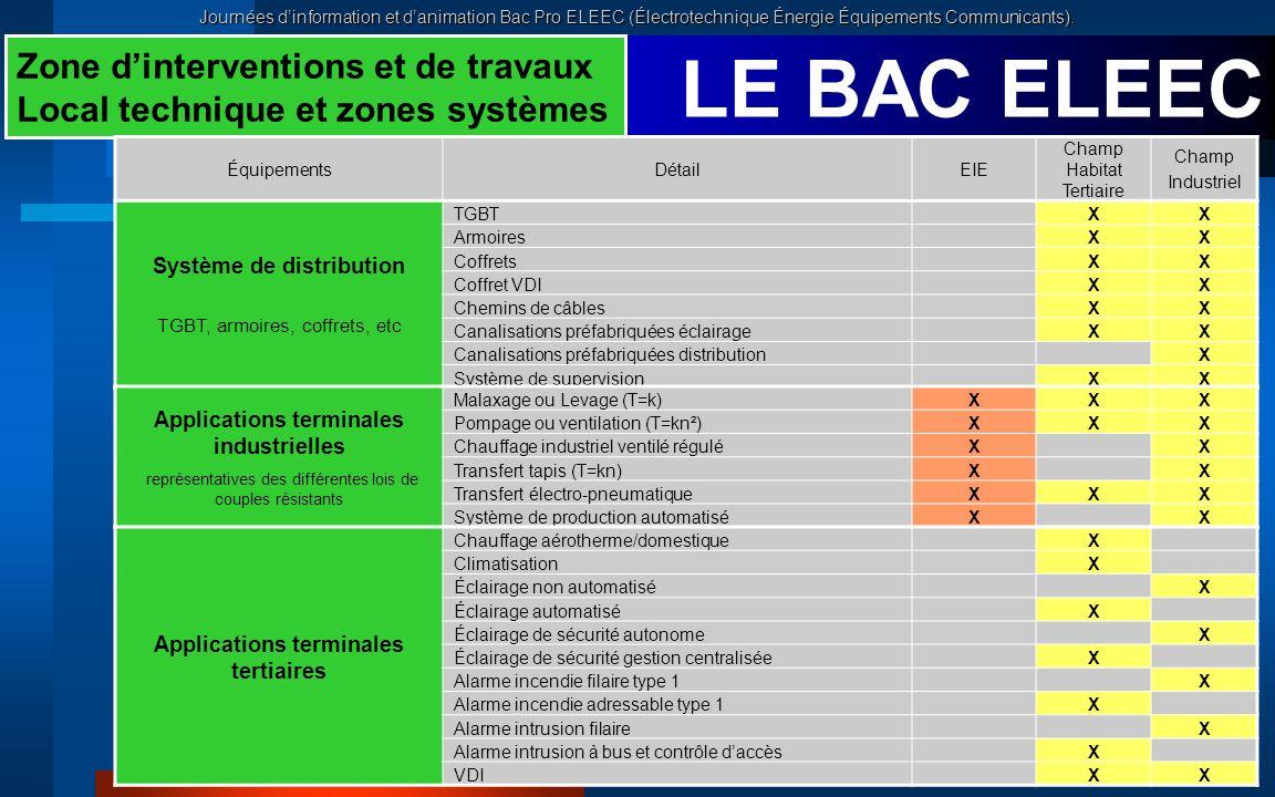 LE BAC ELEEC Zone d'interventions et de travaux