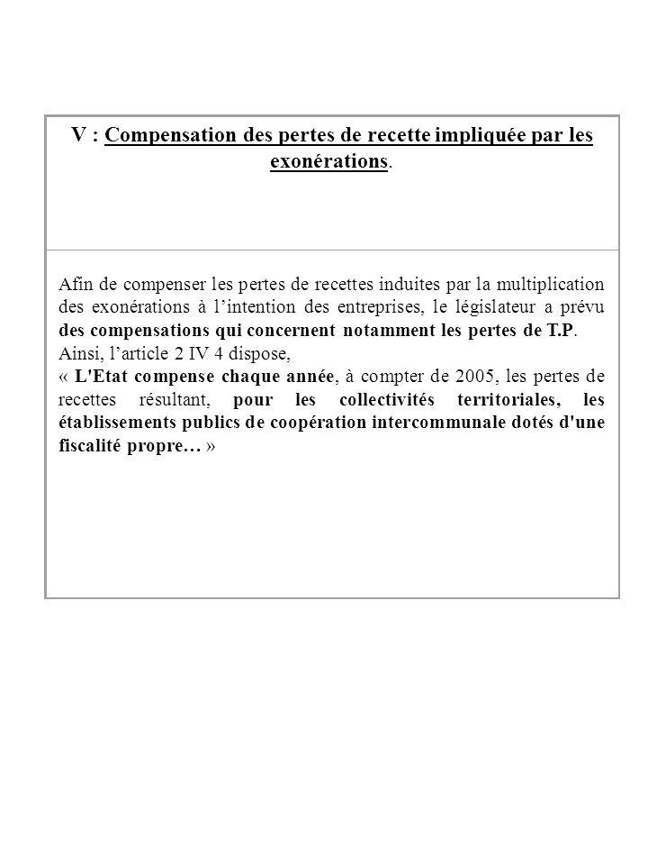V : Compensation des pertes de recette impliquée par les exonérations.