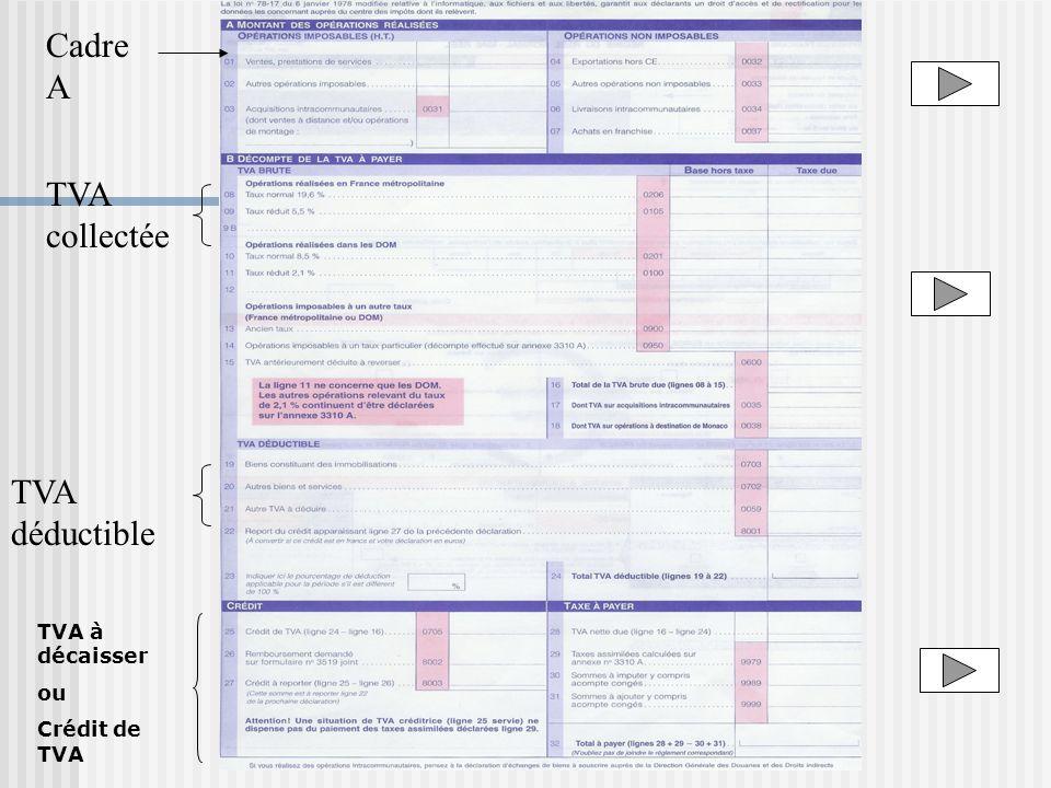Cadre A TVA collectée TVA déductible TVA à décaisser ou Crédit de TVA
