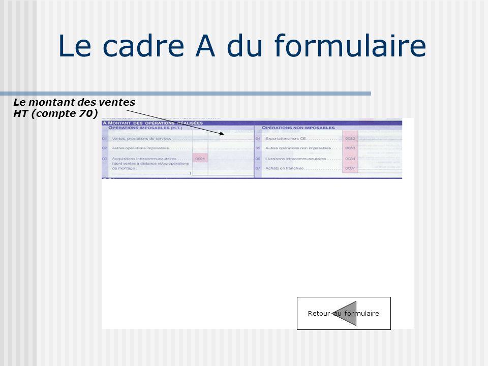 Le cadre A du formulaire
