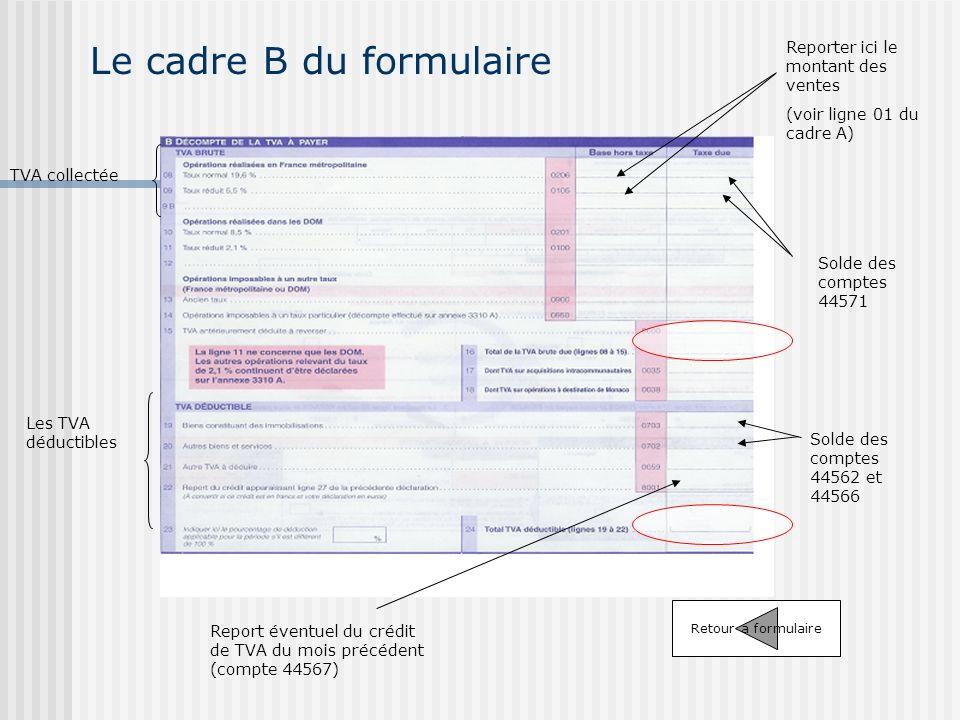 Le cadre B du formulaire