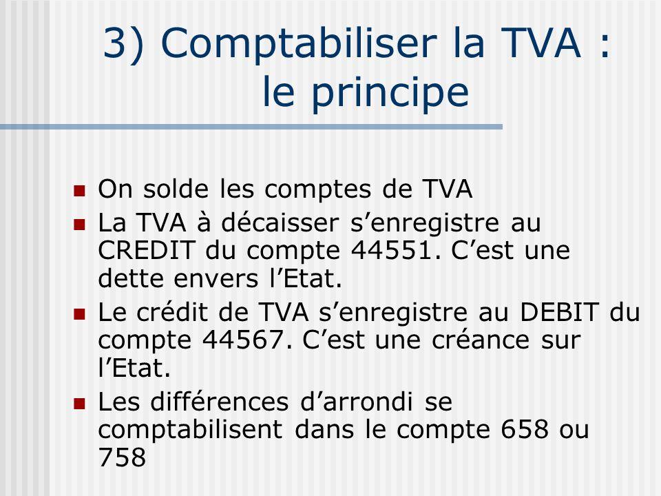 3) Comptabiliser la TVA : le principe