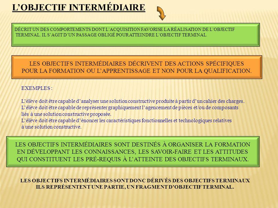 L'OBJECTIF INTERMÉDIAIRE