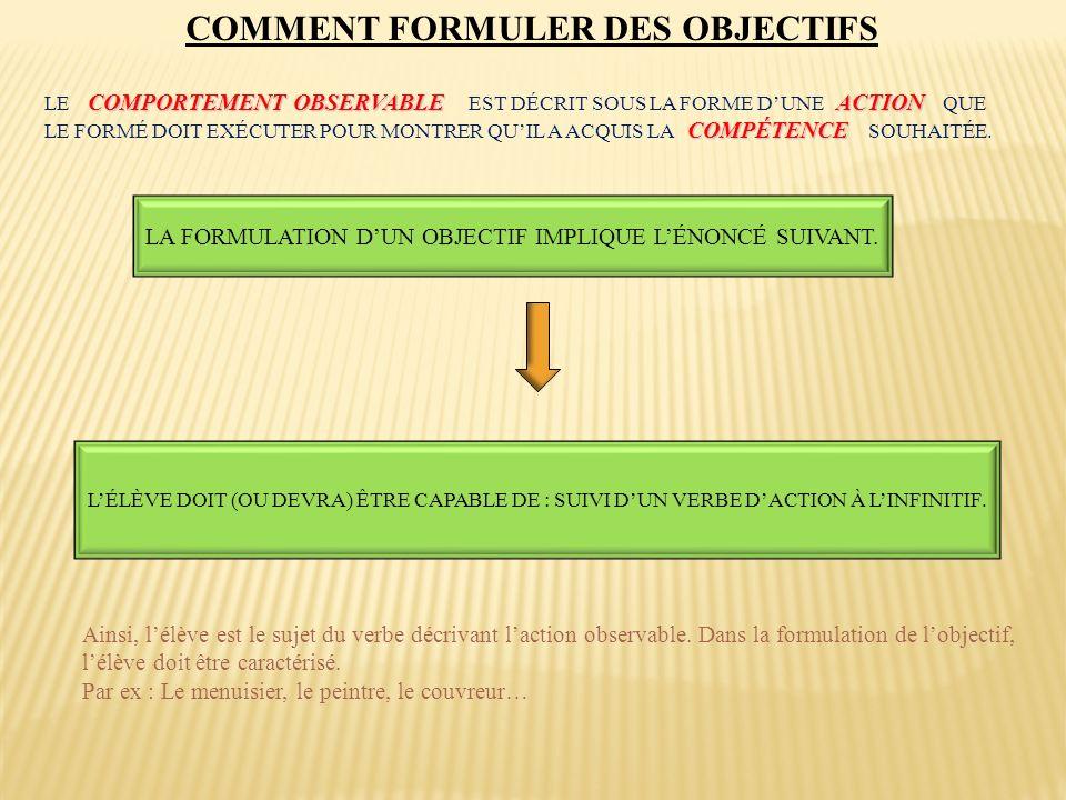 LA FORMULATION D'UN OBJECTIF IMPLIQUE L'ÉNONCÉ SUIVANT.