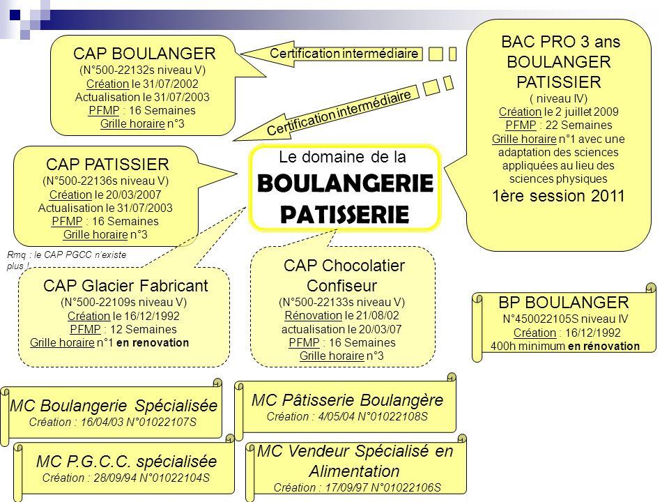 BOULANGERIE PATISSERIE BAC PRO 3 ans BOULANGER CAP BOULANGER PATISSIER