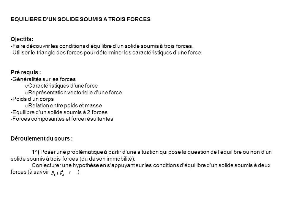 EQUILIBRE D'UN SOLIDE SOUMIS A TROIS FORCES