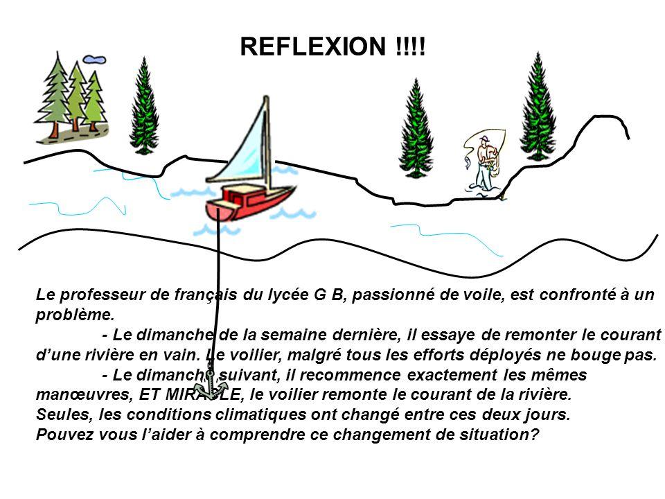 REFLEXION !!!!Le professeur de français du lycée G B, passionné de voile, est confronté à un problème.