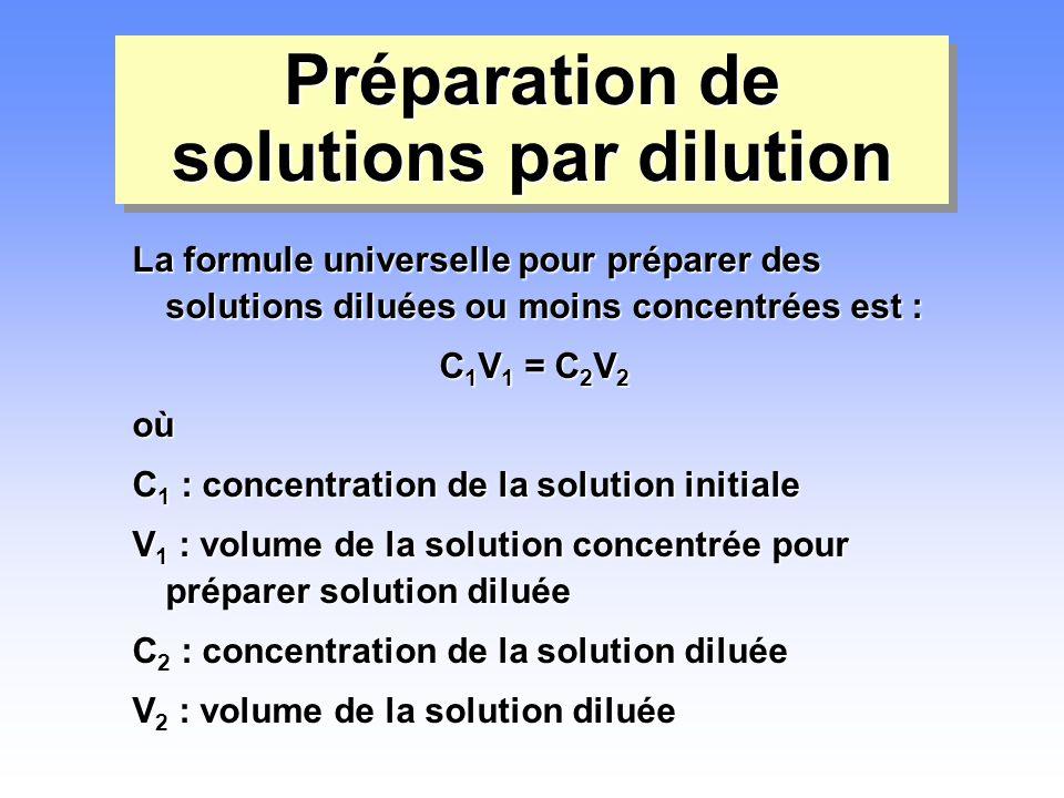 Préparation de solutions par dilution