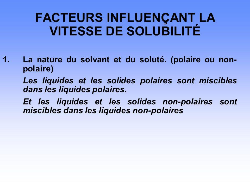 FACTEURS INFLUENÇANT LA VITESSE DE SOLUBILITÉ
