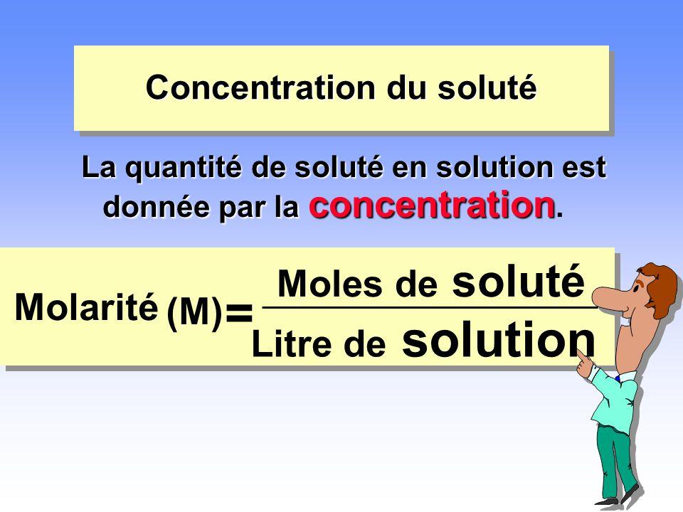 Concentration du soluté