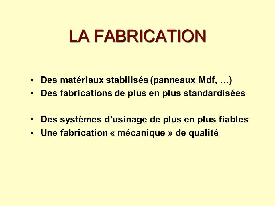 LA FABRICATION Des matériaux stabilisés (panneaux Mdf, …)
