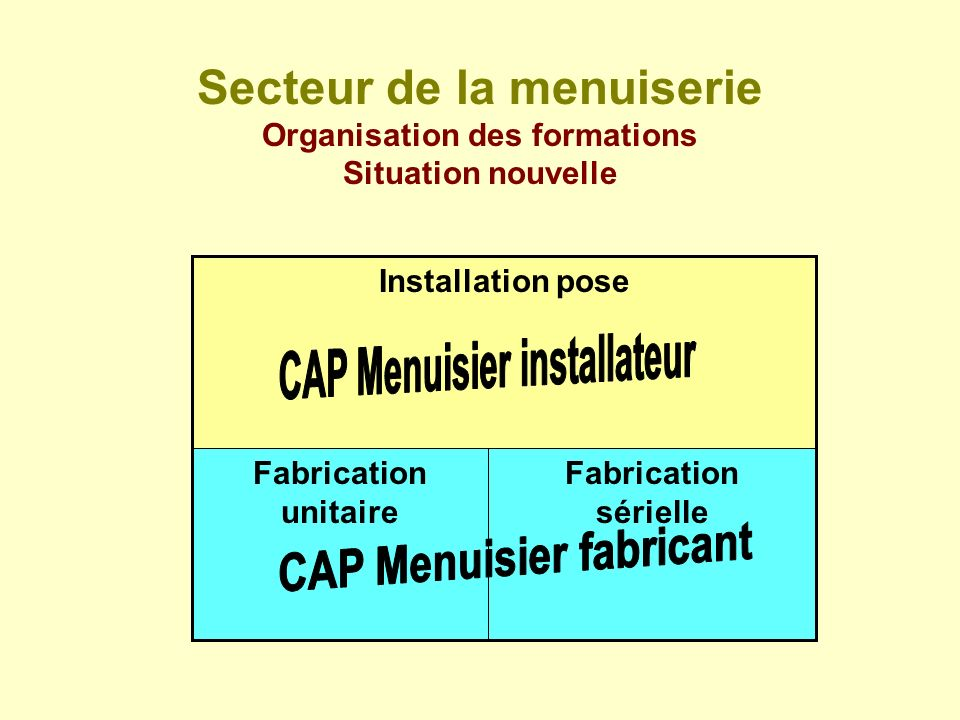 CAP Menuisier installateur CAP Menuisier fabricant