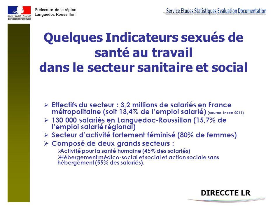Quelques Indicateurs sexués de santé au travail dans le secteur sanitaire et social