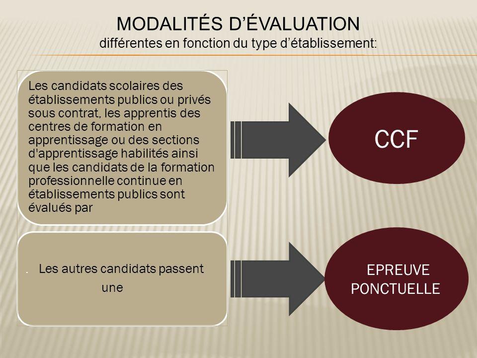 CCF MODALITÉS D'ÉVALUATION EPREUVE PONCTUELLE