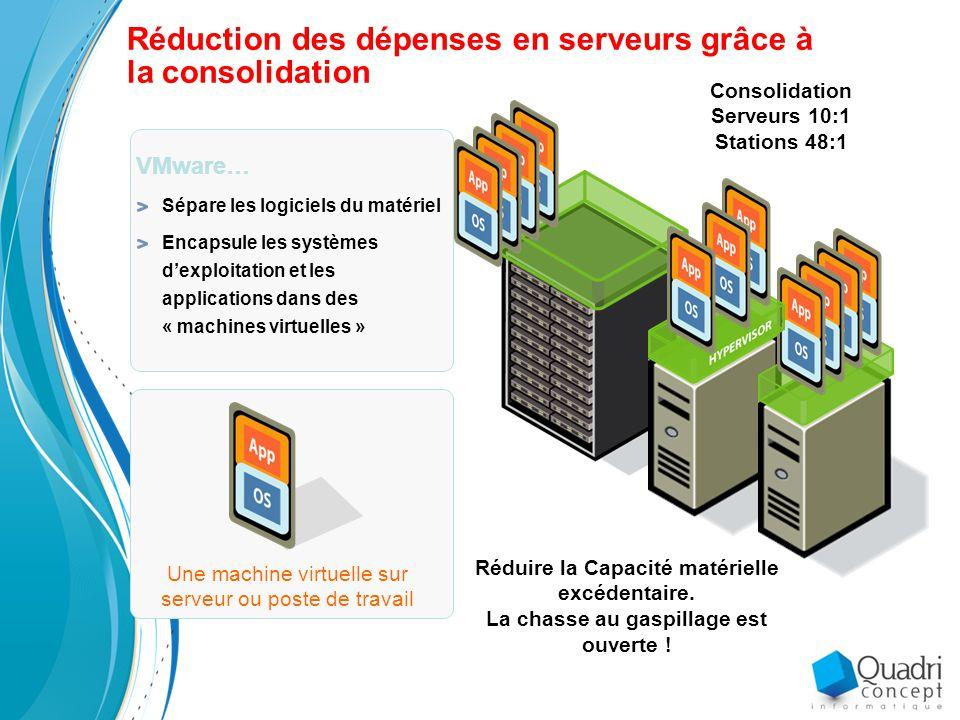 Réduction des dépenses en serveurs grâce à la consolidation