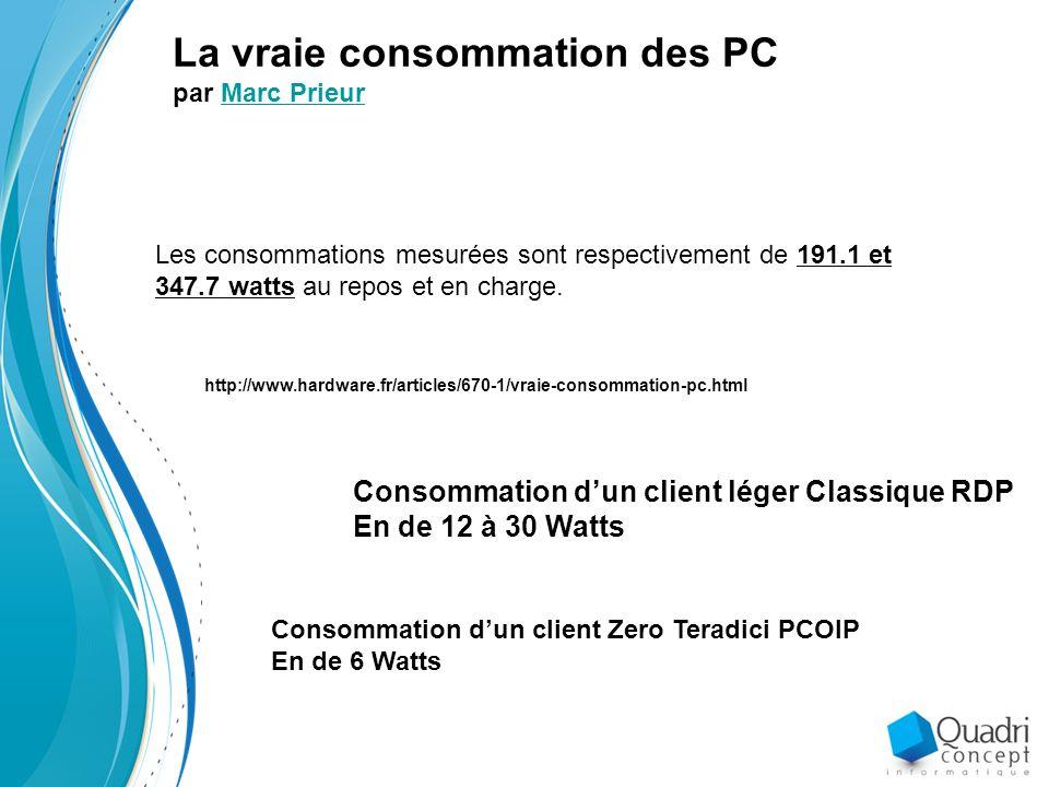 La vraie consommation des PC par Marc Prieur