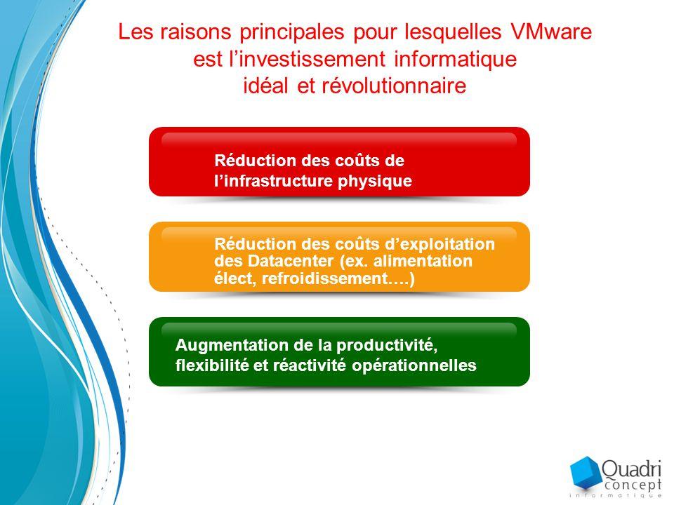Les raisons principales pour lesquelles VMware est l'investissement informatique idéal et révolutionnaire