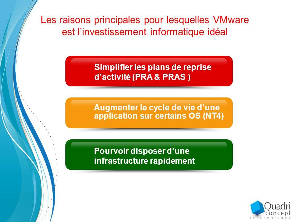 Les raisons principales pour lesquelles VMware est l'investissement informatique idéal
