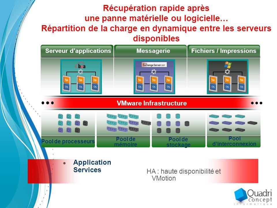 Récupération rapide après VMware Infrastructure Pool d'interconnexion