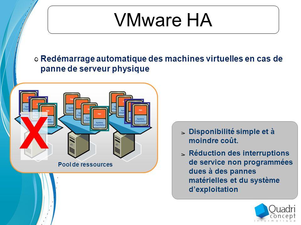 VMware HA Redémarrage automatique des machines virtuelles en cas de panne de serveur physique. X. Disponibilité simple et à moindre coût.