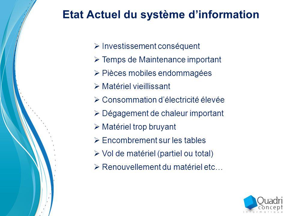 Etat Actuel du système d'information