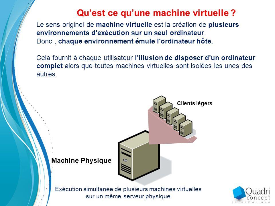 Qu'est ce qu'une machine virtuelle