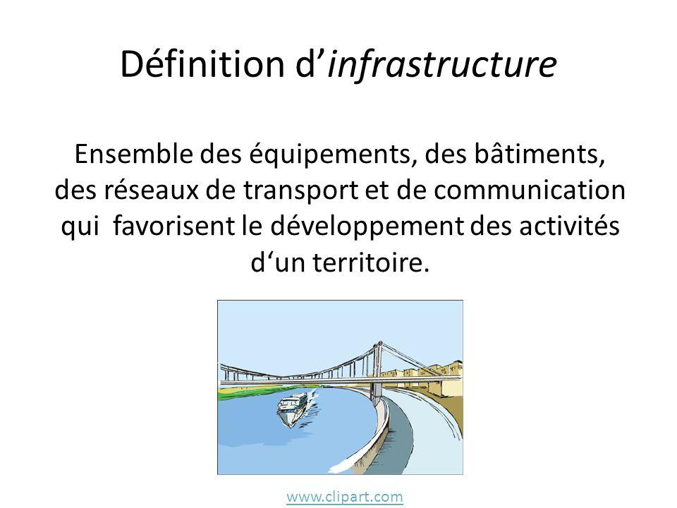 Définition d'infrastructure