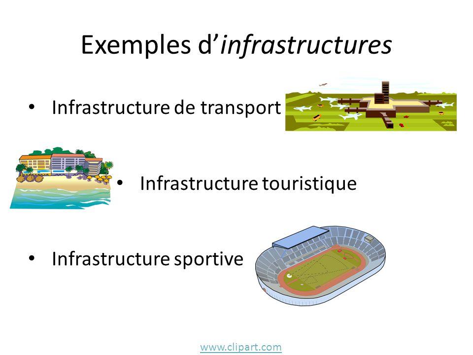 Exemples d'infrastructures